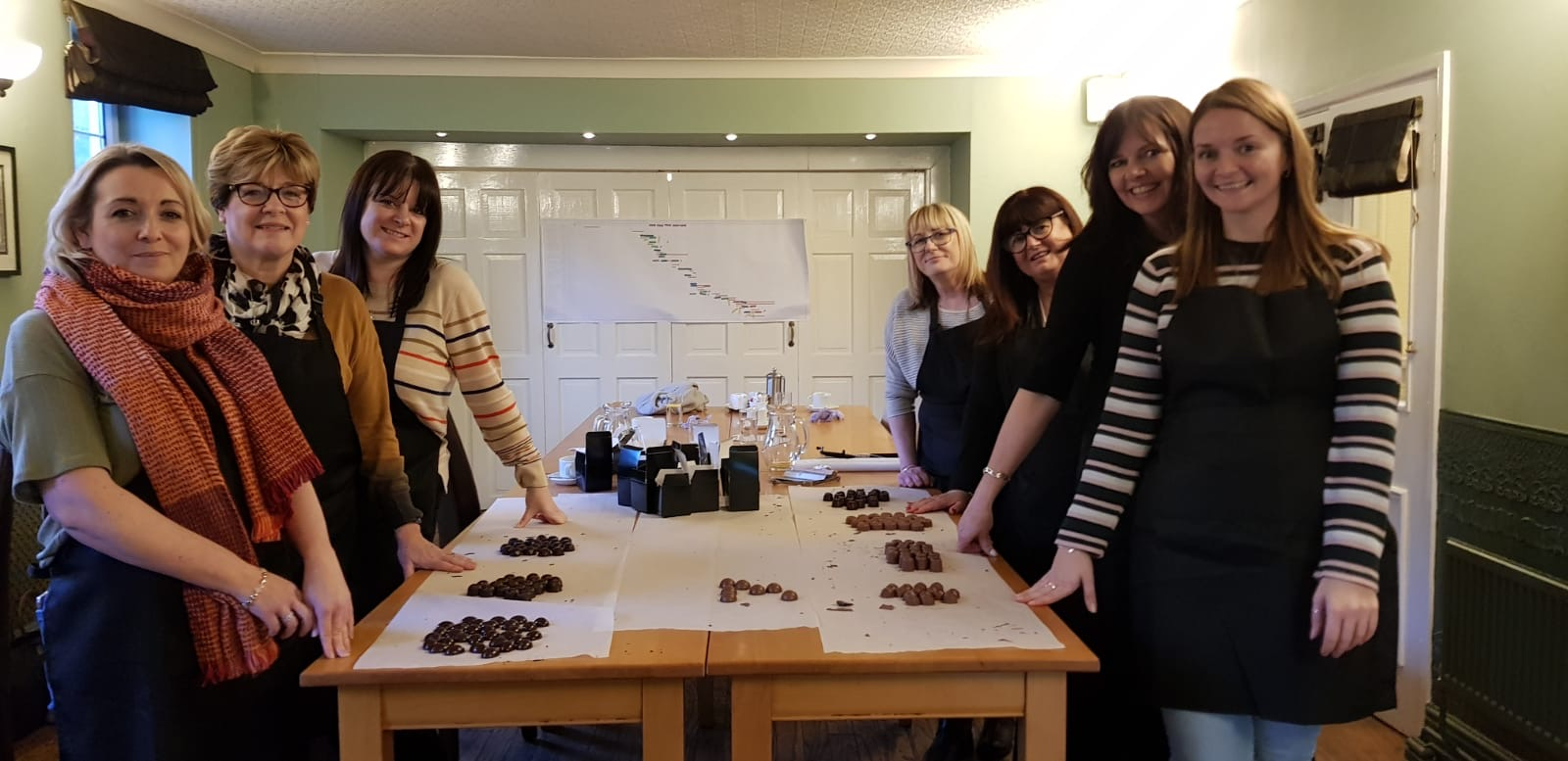 corporate chocolate workshop
